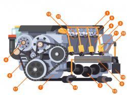 come-funziona-il-motore
