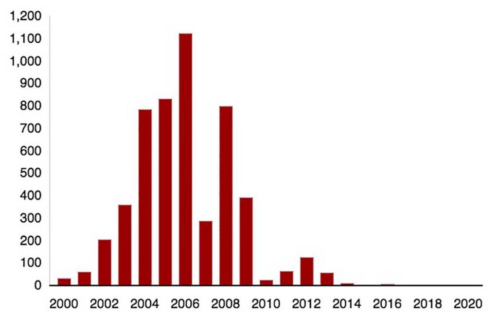 casi di poliomielite in Nigeria